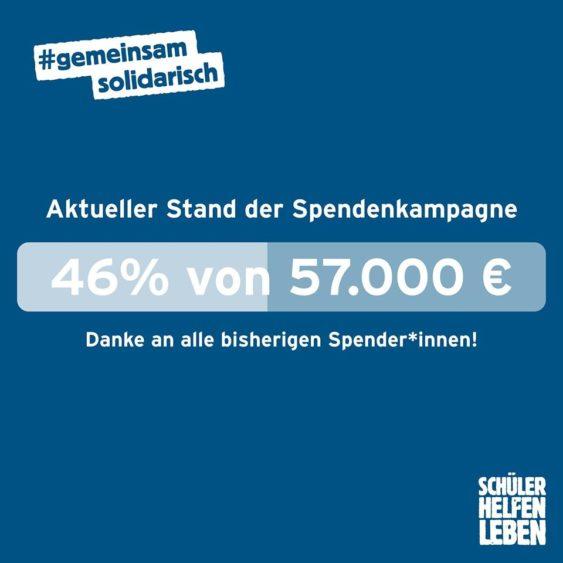 #gemeinsamsolidarisch – Aktueller Spendenstand