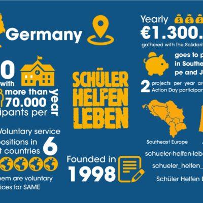SHL Deutschland